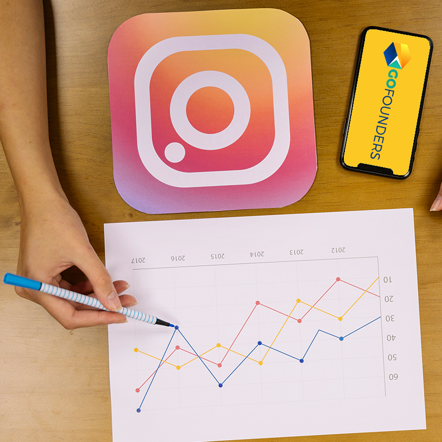 4 steps to use Instagram for Your GoFounders Network Marketing Business