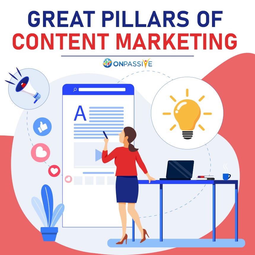Steps to Create a Marketing Plan