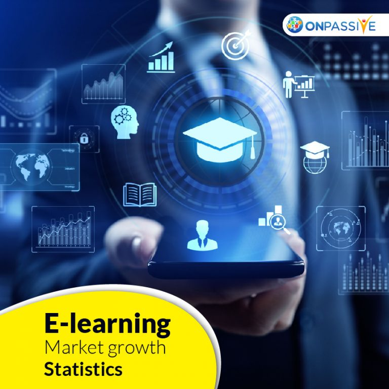 E-learning Online Education Market Growth