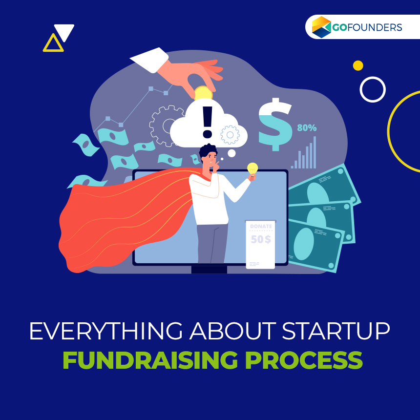 Startup Fundraising Process
