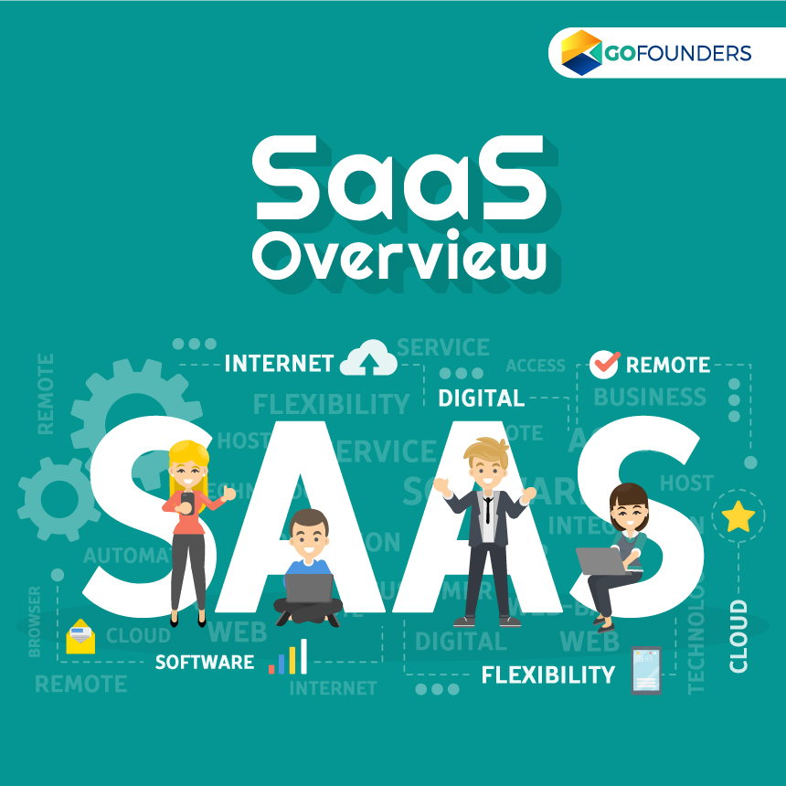 SAAS Overview