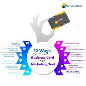 Business Card as a Marketing Tool