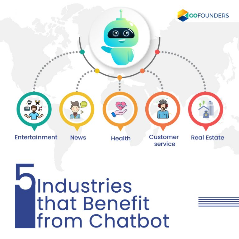 Redefining Proficiency with Chatbots