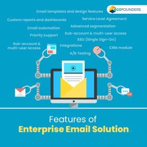 Best Enterprise Email Marketing Solution