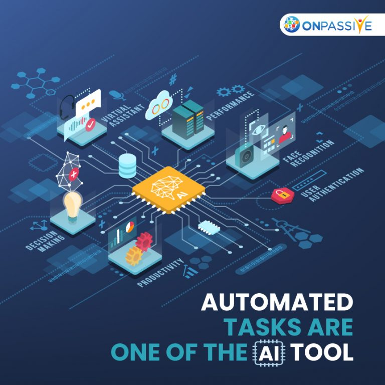 Various Types of AI Marketing Tools
