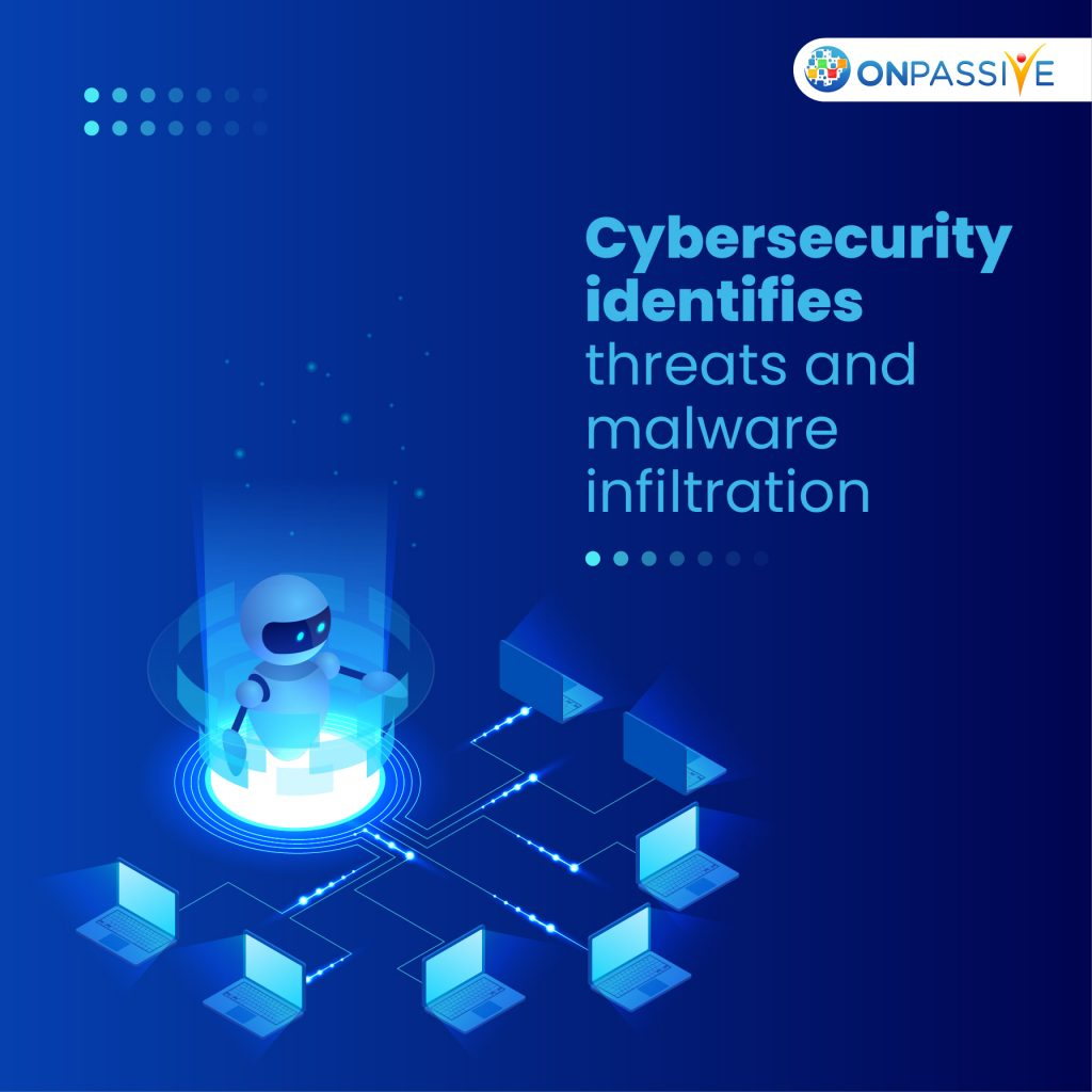 Use of AI and Ml in Cybersecurity World
