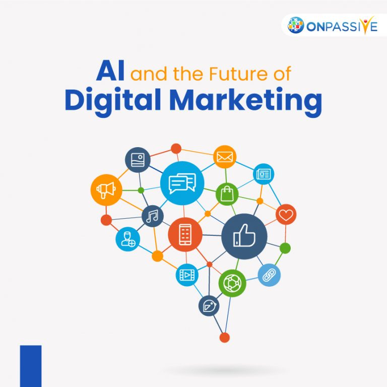 AI Digital Marketing Technologies