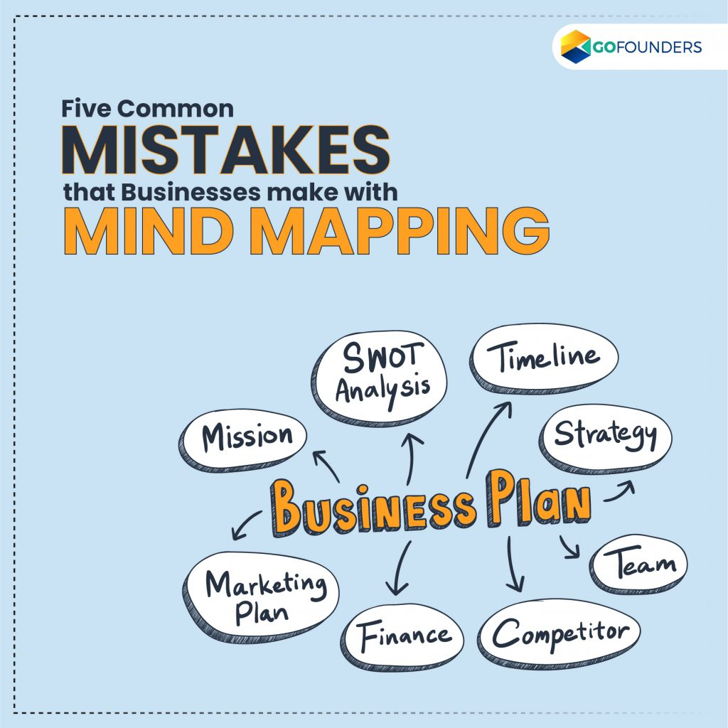 Mapping Mistakes in Businesses